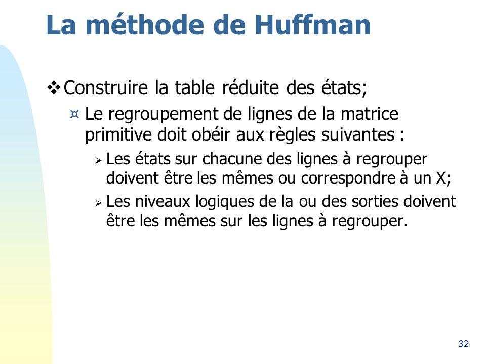 32 La méthode de Huffman Construire la table réduite des états; ¤Le regroupement de lignes de la matrice primitive doit obéir aux règles suivantes : Les états sur chacune des lignes à regrouper doivent être les mêmes ou correspondre à un X; Les niveaux logiques de la ou des sorties doivent être les mêmes sur les lignes à regrouper.