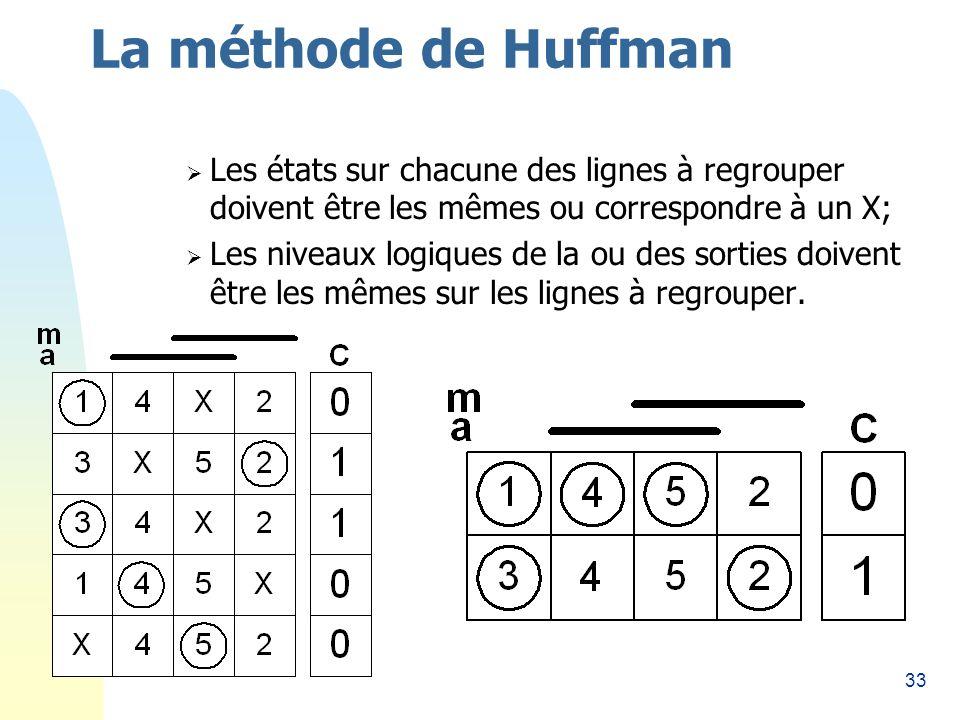 33 La méthode de Huffman Les états sur chacune des lignes à regrouper doivent être les mêmes ou correspondre à un X; Les niveaux logiques de la ou des sorties doivent être les mêmes sur les lignes à regrouper.