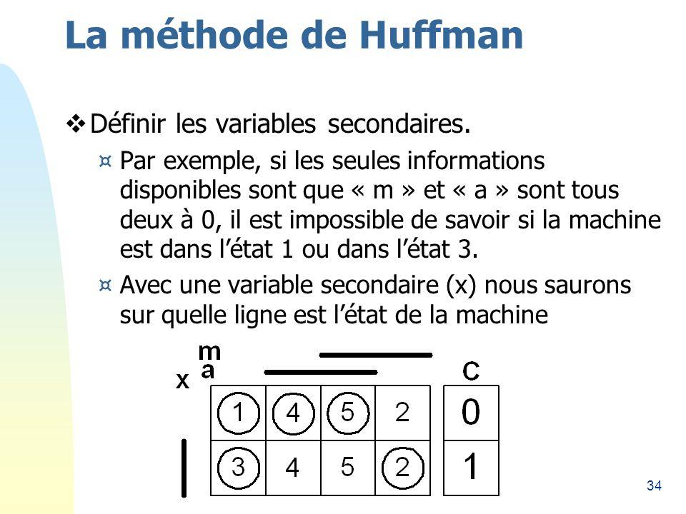 34 La méthode de Huffman Définir les variables secondaires.