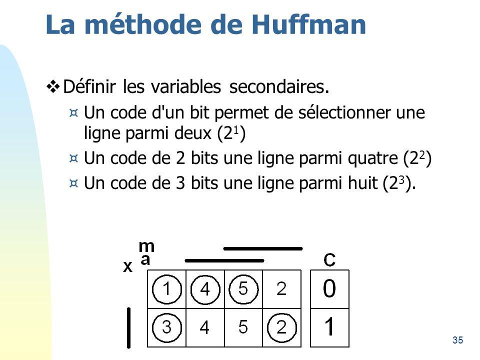 35 La méthode de Huffman Définir les variables secondaires.