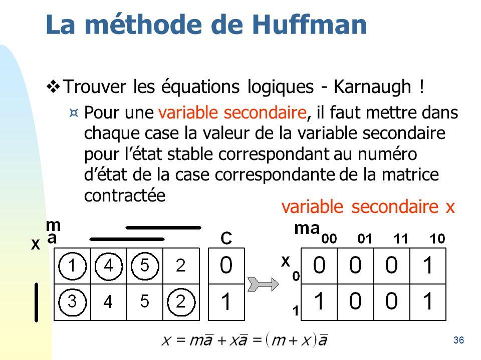36 La méthode de Huffman Trouver les équations logiques - Karnaugh .