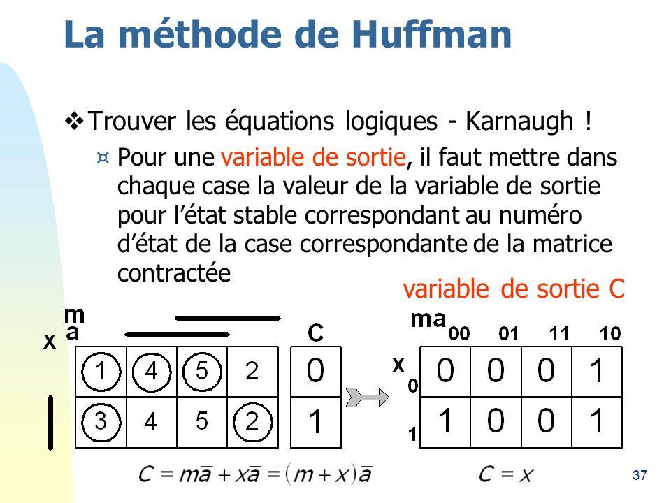 37 La méthode de Huffman Trouver les équations logiques - Karnaugh .