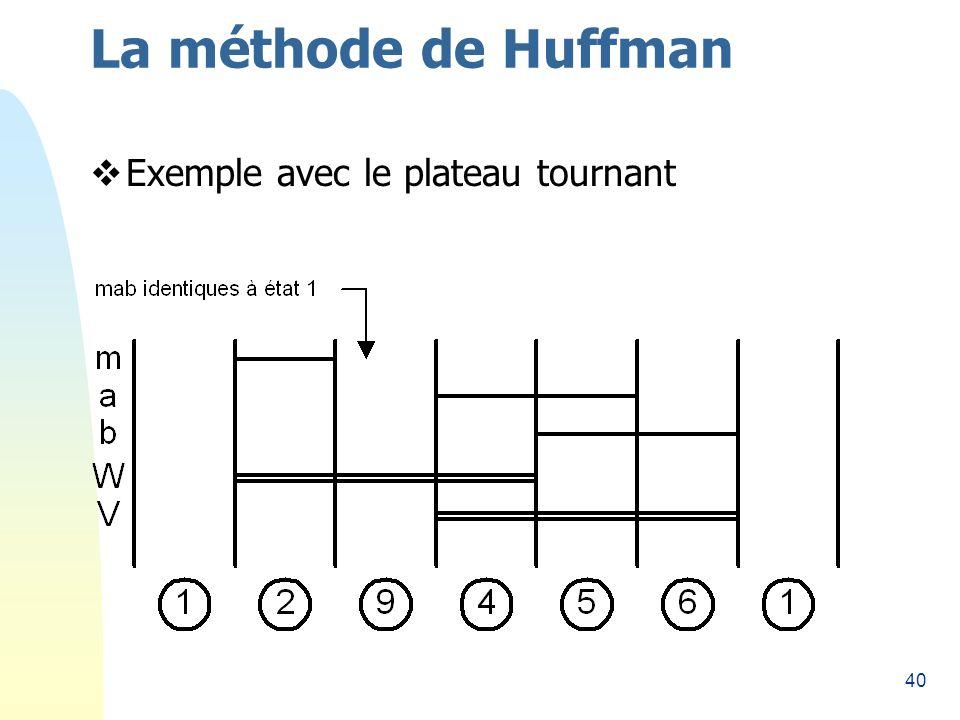 40 La méthode de Huffman Exemple avec le plateau tournant