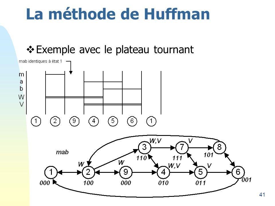 41 La méthode de Huffman Exemple avec le plateau tournant