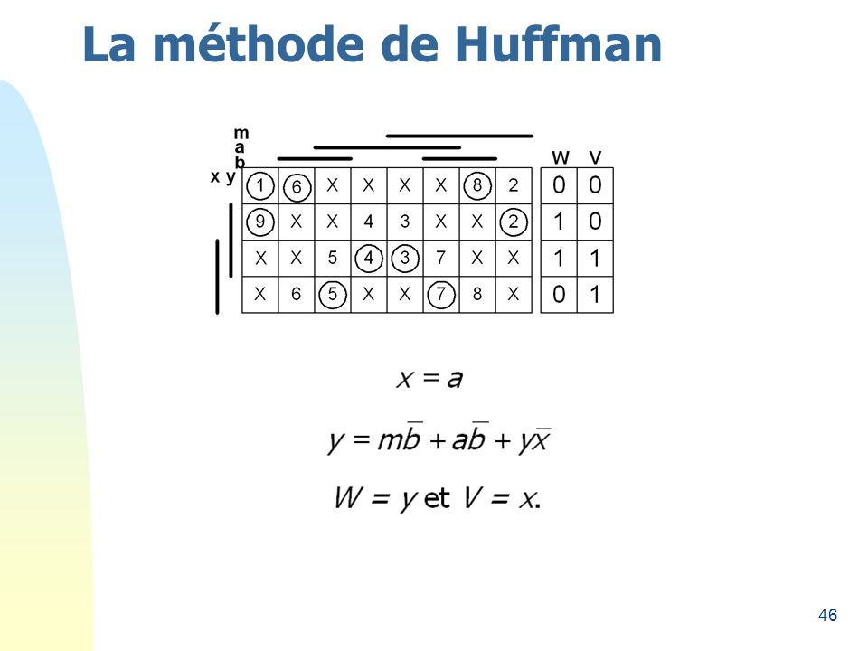 46 La méthode de Huffman
