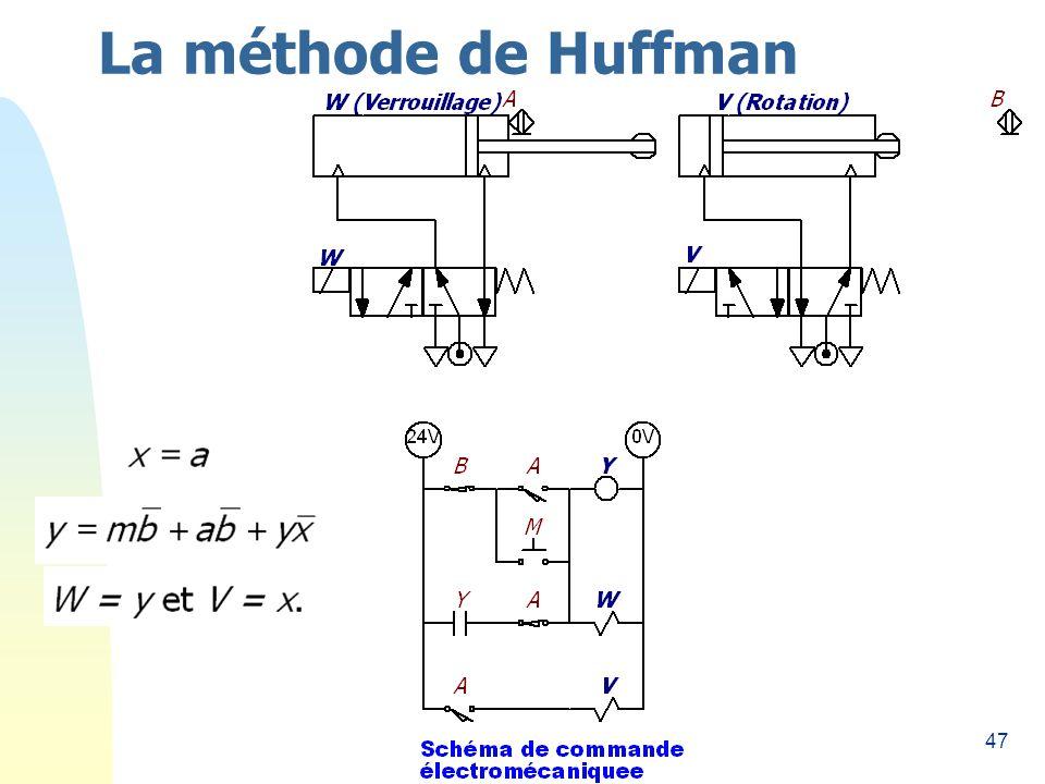 47 La méthode de Huffman