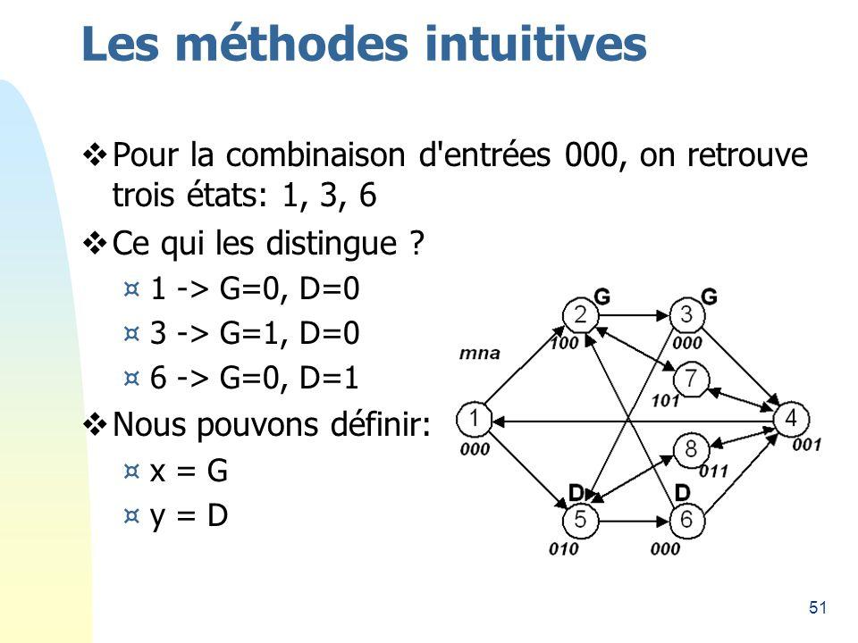 51 Les méthodes intuitives Pour la combinaison d entrées 000, on retrouve trois états: 1, 3, 6 Ce qui les distingue .