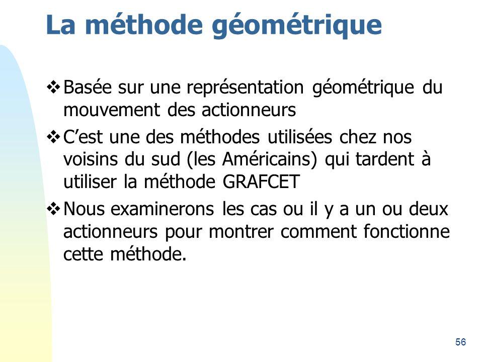 56 La méthode géométrique Basée sur une représentation géométrique du mouvement des actionneurs Cest une des méthodes utilisées chez nos voisins du sud (les Américains) qui tardent à utiliser la méthode GRAFCET Nous examinerons les cas ou il y a un ou deux actionneurs pour montrer comment fonctionne cette méthode.