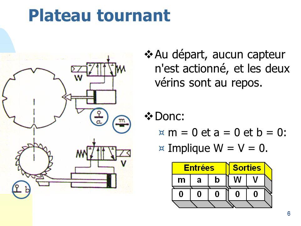 6 Plateau tournant Au départ, aucun capteur n est actionné, et les deux vérins sont au repos.