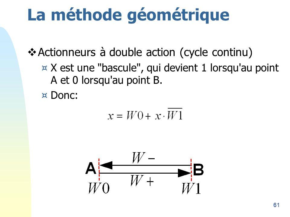 61 La méthode géométrique Actionneurs à double action (cycle continu) ¤X est une bascule , qui devient 1 lorsqu au point A et 0 lorsqu au point B.