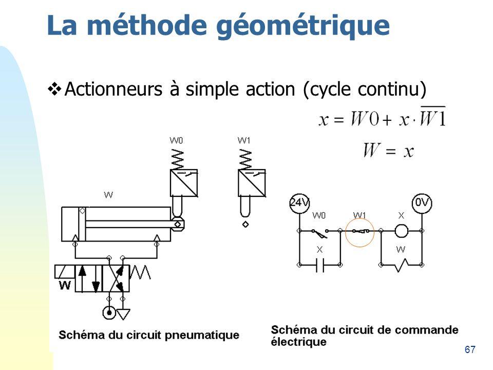 67 La méthode géométrique Actionneurs à simple action (cycle continu)