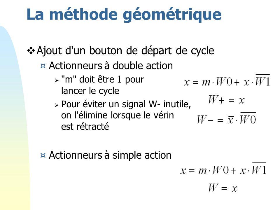 68 La méthode géométrique Ajout d un bouton de départ de cycle ¤Actionneurs à double action m doit être 1 pour lancer le cycle Pour éviter un signal W- inutile, on l élimine lorsque le vérin est rétracté ¤Actionneurs à simple action