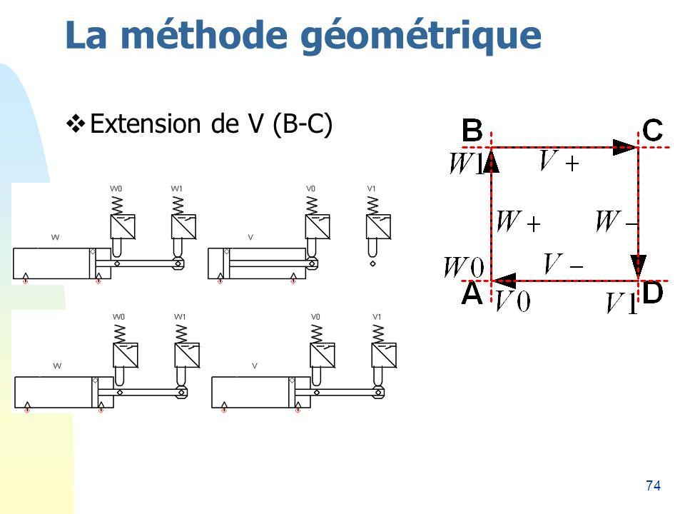 74 La méthode géométrique Extension de V (B-C)