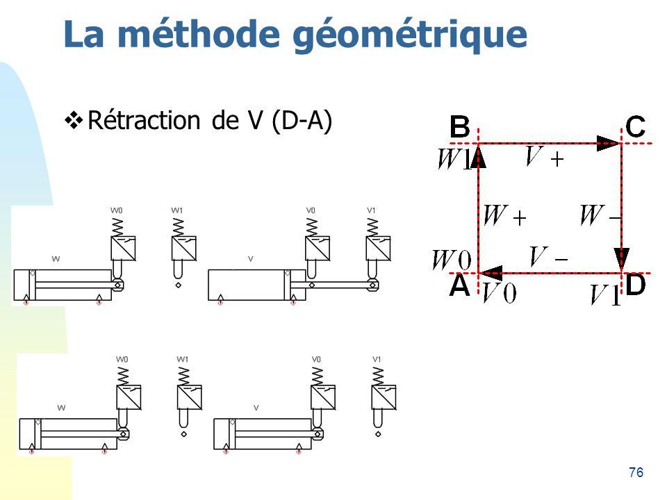 76 La méthode géométrique Rétraction de V (D-A)