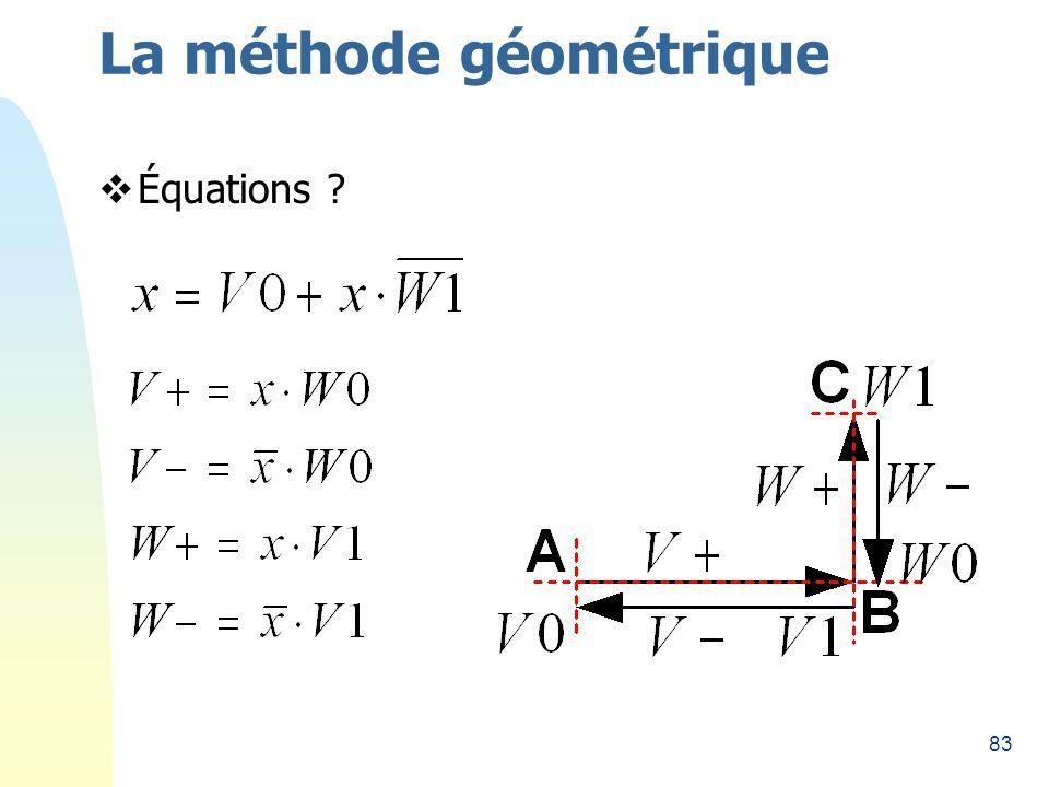 83 La méthode géométrique Équations