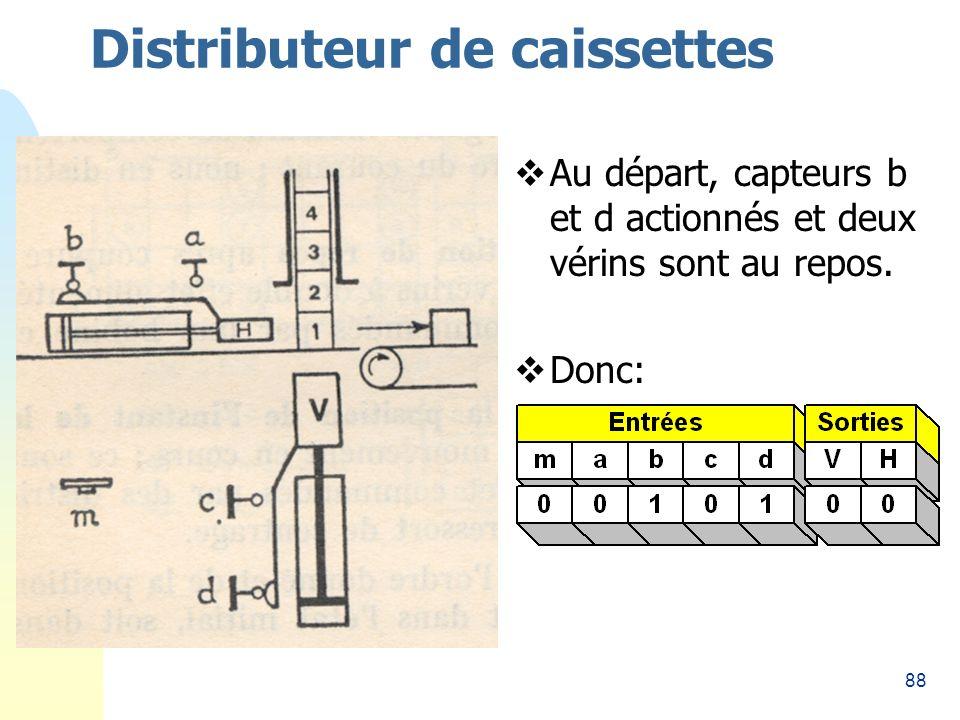 88 Distributeur de caissettes Au départ, capteurs b et d actionnés et deux vérins sont au repos.