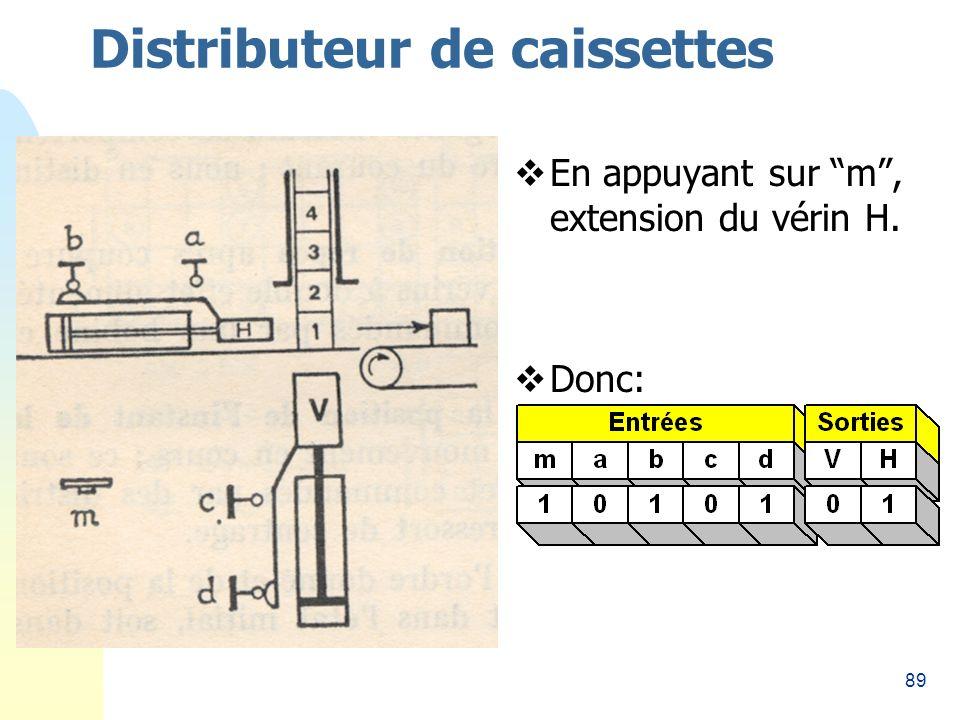 89 Distributeur de caissettes En appuyant sur m, extension du vérin H. Donc: