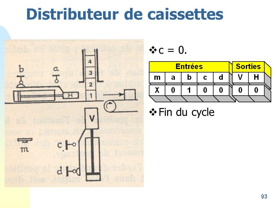 93 Distributeur de caissettes c = 0. Fin du cycle