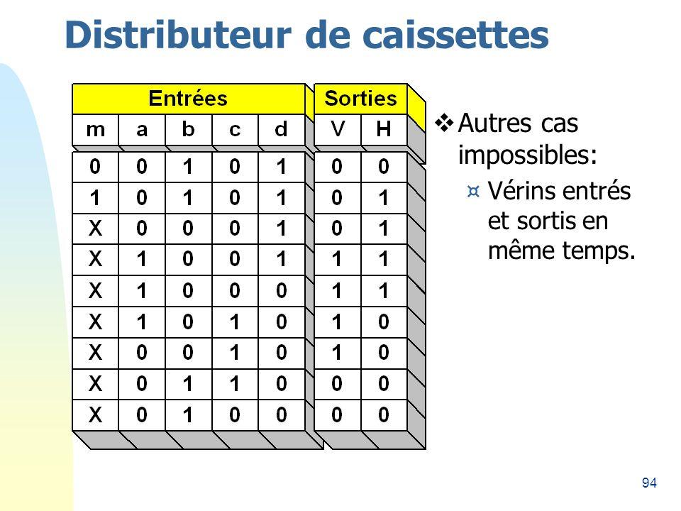 94 Distributeur de caissettes Autres cas impossibles: ¤Vérins entrés et sortis en même temps.