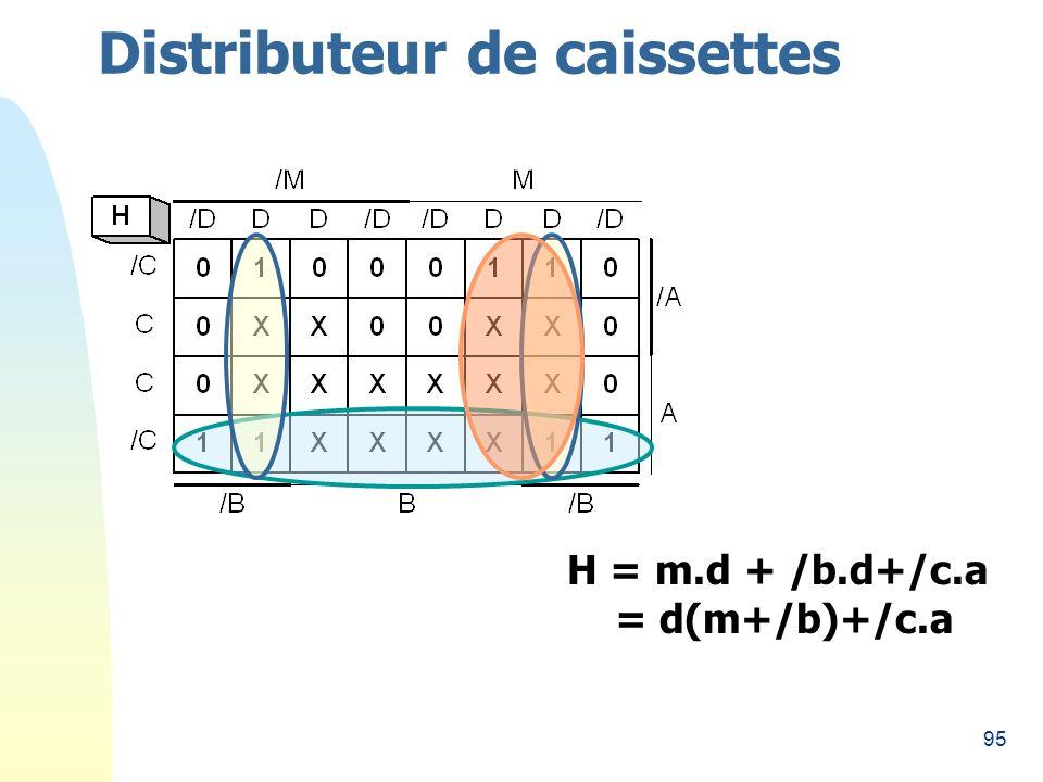 95 Distributeur de caissettes H = m.d + /b.d+/c.a = d(m+/b)+/c.a