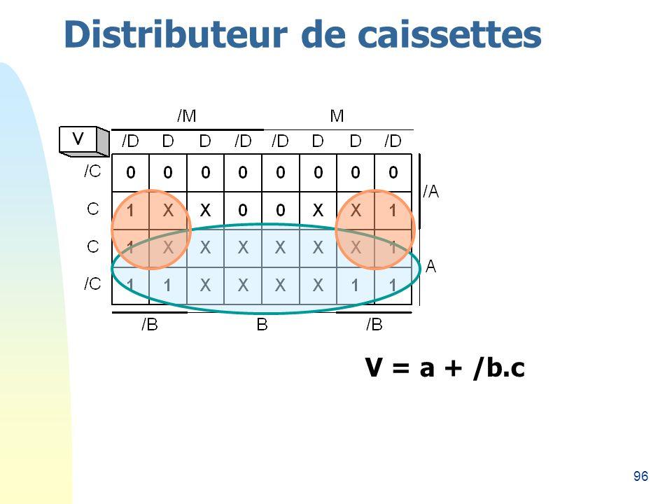 96 Distributeur de caissettes V = a + /b.c