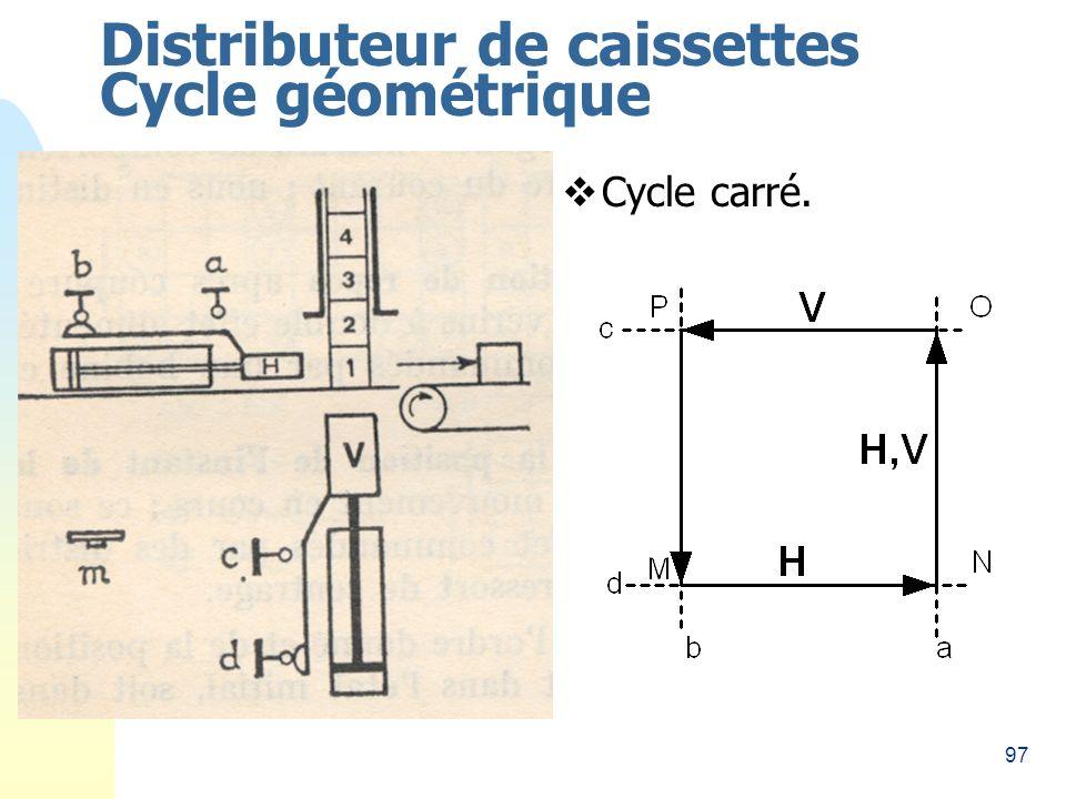 97 Distributeur de caissettes Cycle géométrique Cycle carré.