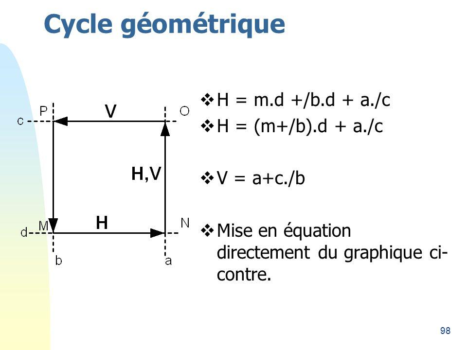 98 Cycle géométrique H = m.d +/b.d + a./c H = (m+/b).d + a./c V = a+c./b Mise en équation directement du graphique ci- contre.