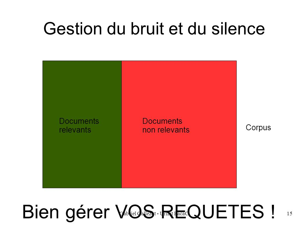 Gabriel Gallezot - Urfist PacaC15 Gestion du bruit et du silence Documents non relevants Documents relevants Corpus Bien gérer VOS REQUETES !