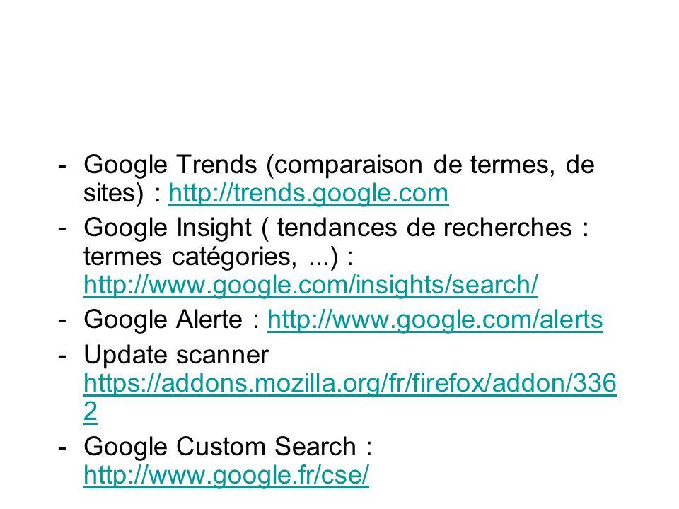 -Google Trends (comparaison de termes, de sites) : http://trends.google.comhttp://trends.google.com -Google Insight ( tendances de recherches : termes catégories,...) : http://www.google.com/insights/search/ http://www.google.com/insights/search/ -Google Alerte : http://www.google.com/alertshttp://www.google.com/alerts -Update scanner https://addons.mozilla.org/fr/firefox/addon/336 2 https://addons.mozilla.org/fr/firefox/addon/336 2 -Google Custom Search : http://www.google.fr/cse/ http://www.google.fr/cse/