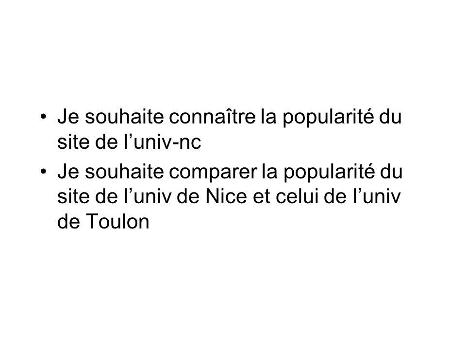 Je souhaite connaître la popularité du site de luniv-nc Je souhaite comparer la popularité du site de luniv de Nice et celui de luniv de Toulon