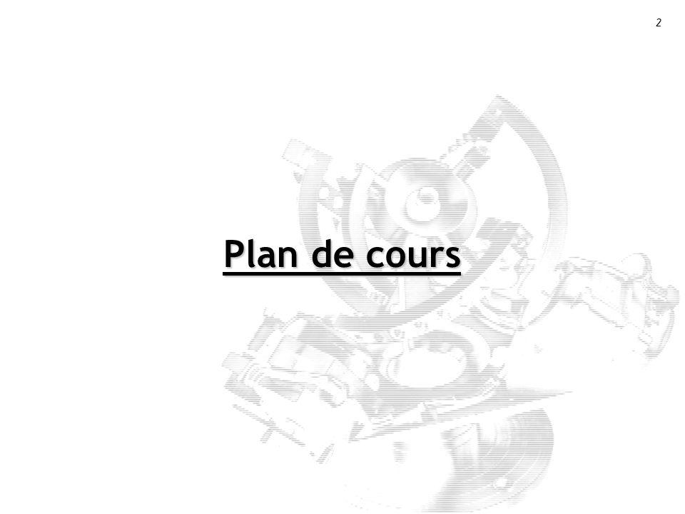 2 Plan de cours