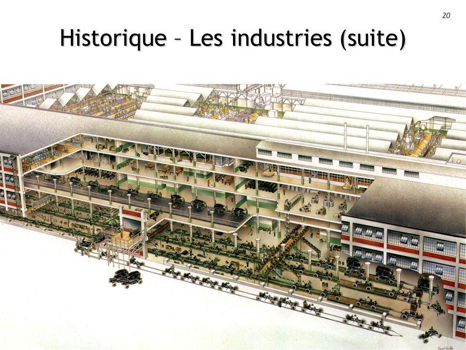 20 Historique – Les industries (suite)
