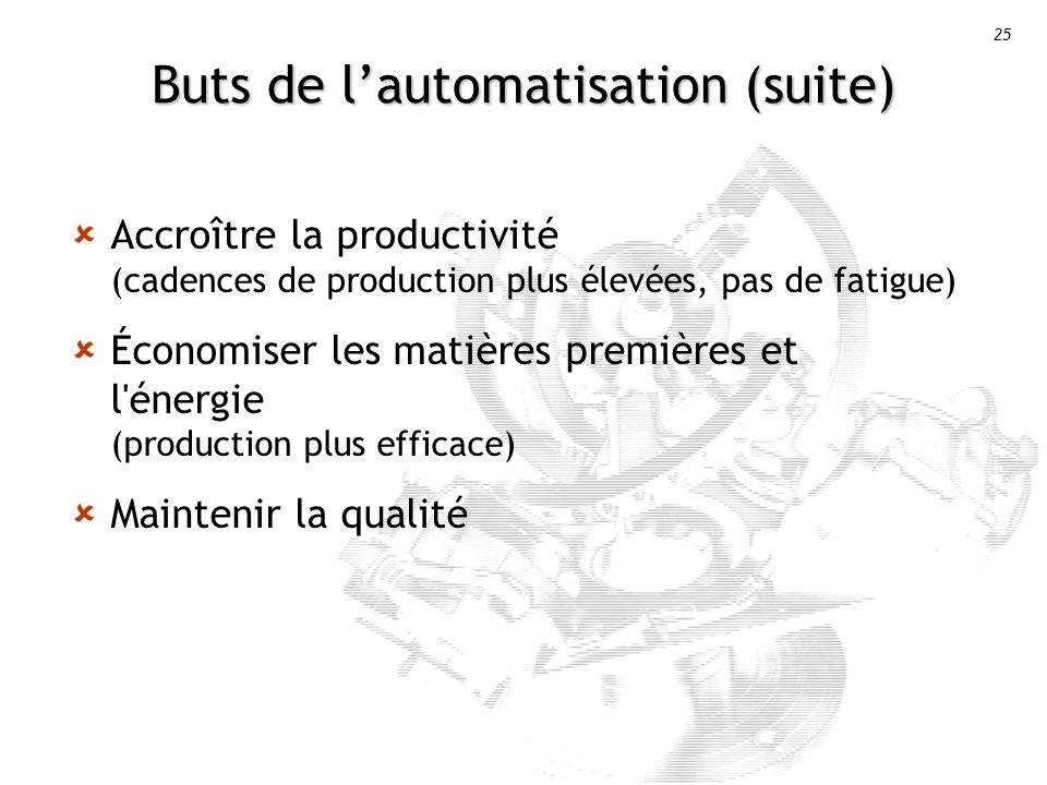 25 Buts de lautomatisation (suite) Accroître la productivité (cadences de production plus élevées, pas de fatigue) Économiser les matières premières et l énergie (production plus efficace) Maintenir la qualité