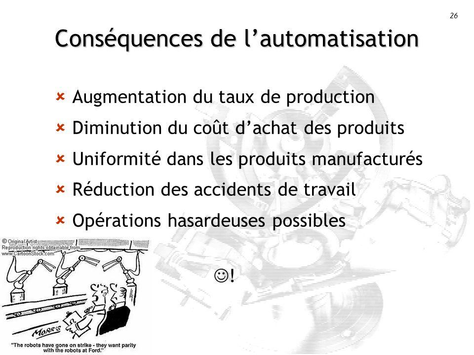 26 Conséquences de lautomatisation Augmentation du taux de production Diminution du coût dachat des produits Uniformité dans les produits manufacturés Réduction des accidents de travail Opérations hasardeuses possibles !