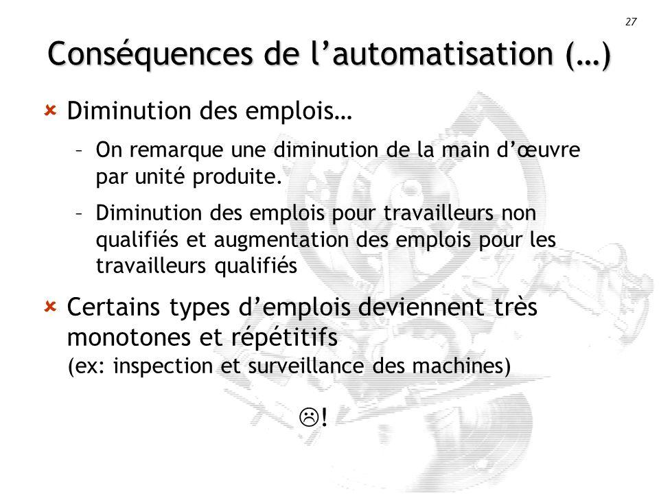 27 Conséquences de lautomatisation (…) Diminution des emplois… –On remarque une diminution de la main dœuvre par unité produite.