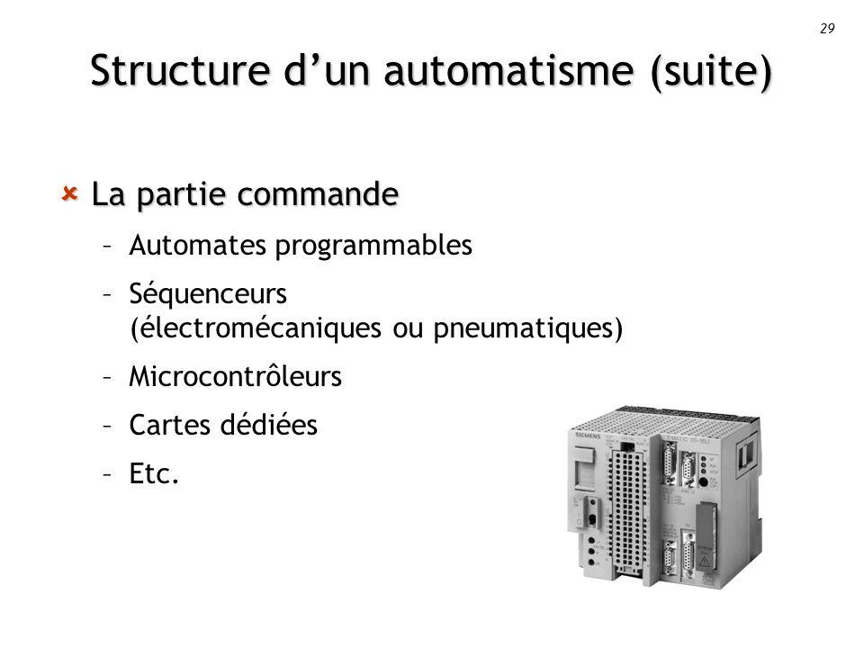 29 Structure dun automatisme (suite) La partie commande La partie commande –Automates programmables –Séquenceurs (électromécaniques ou pneumatiques) –Microcontrôleurs –Cartes dédiées –Etc.