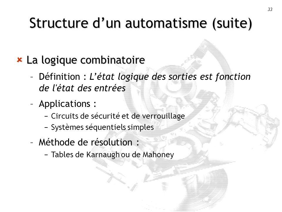 33 Structure dun automatisme (suite) La logique combinatoire La logique combinatoire –Définition : Létat logique des sorties est fonction de l état des entrées –Applications : Circuits de sécurité et de verrouillage Systèmes séquentiels simples –Méthode de résolution : Tables de Karnaugh ou de Mahoney