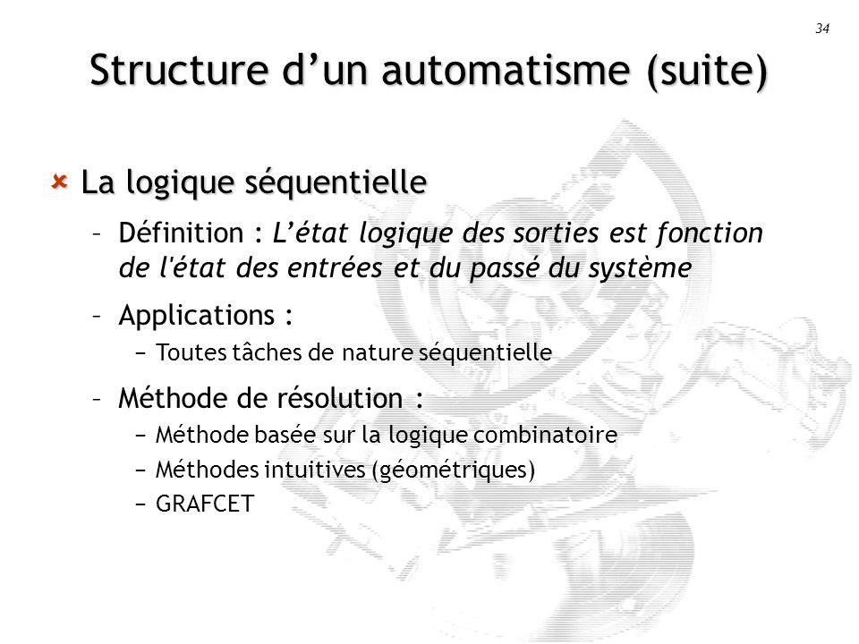 34 Structure dun automatisme (suite) La logique séquentielle La logique séquentielle –Définition : Létat logique des sorties est fonction de l état des entrées et du passé du système –Applications : Toutes tâches de nature séquentielle –Méthode de résolution : Méthode basée sur la logique combinatoire Méthodes intuitives (géométriques) GRAFCET