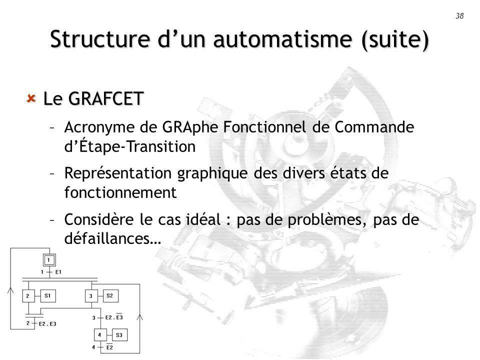 38 Structure dun automatisme (suite) Le GRAFCET Le GRAFCET –Acronyme de GRAphe Fonctionnel de Commande dÉtape-Transition –Représentation graphique des divers états de fonctionnement –Considère le cas idéal : pas de problèmes, pas de défaillances…