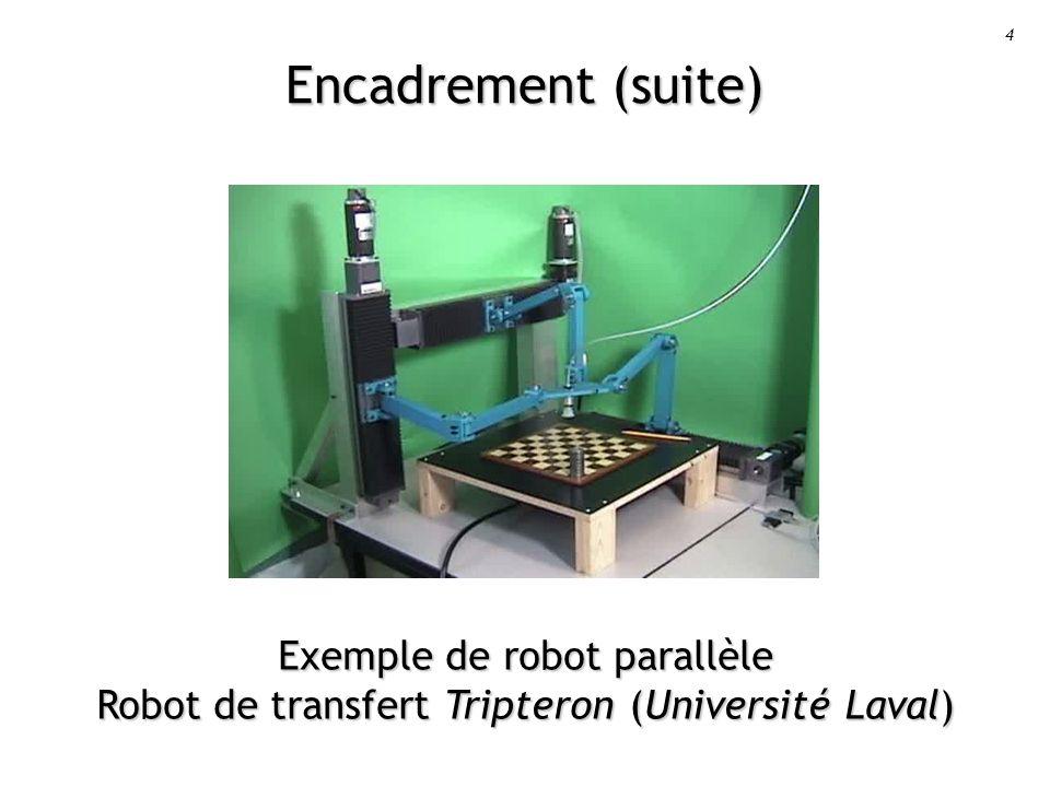 4 Encadrement (suite) Exemple de robot parallèle Robot de transfert Tripteron (Université Laval)