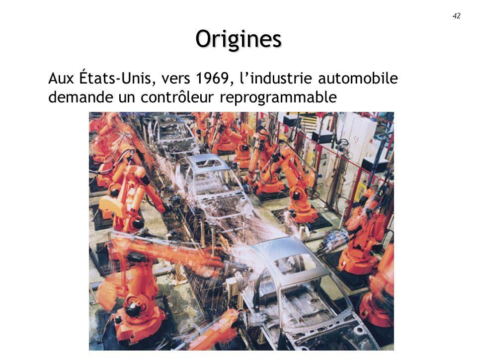 42 Origines Aux États-Unis, vers 1969, lindustrie automobile demande un contrôleur reprogrammable