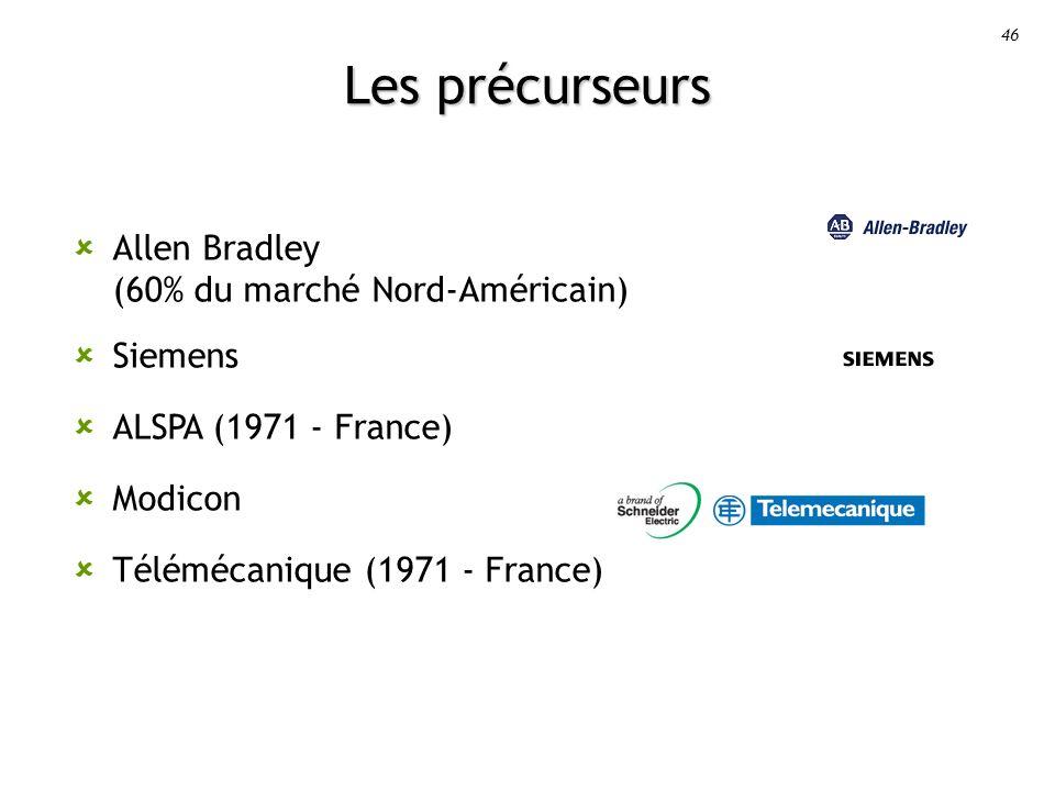 46 Les précurseurs Allen Bradley (60% du marché Nord-Américain) Siemens ALSPA (1971 - France) Modicon Télémécanique (1971 - France)