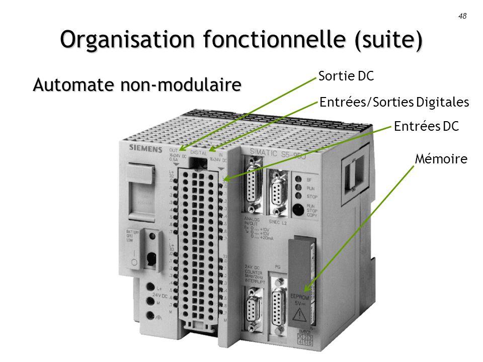 48 Organisation fonctionnelle (suite) Entrées DC Sortie DC Entrées/Sorties Digitales Mémoire Automate non-modulaire