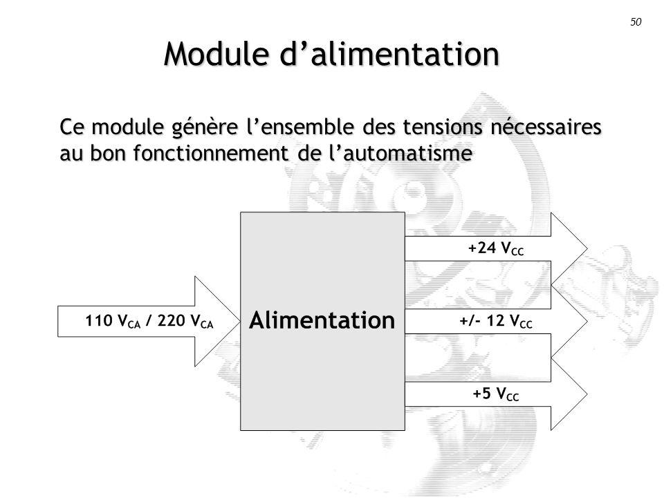 50 Module dalimentation Ce module génère lensemble des tensions nécessaires au bon fonctionnement de lautomatisme