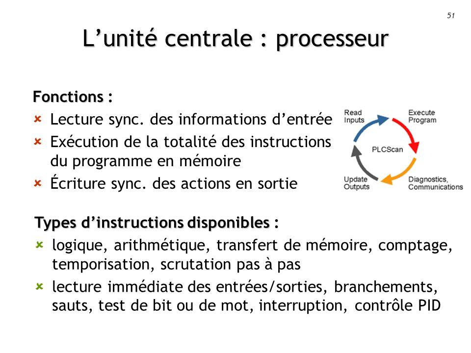 51 Lunité centrale : processeur Fonctions Fonctions : Lecture sync.