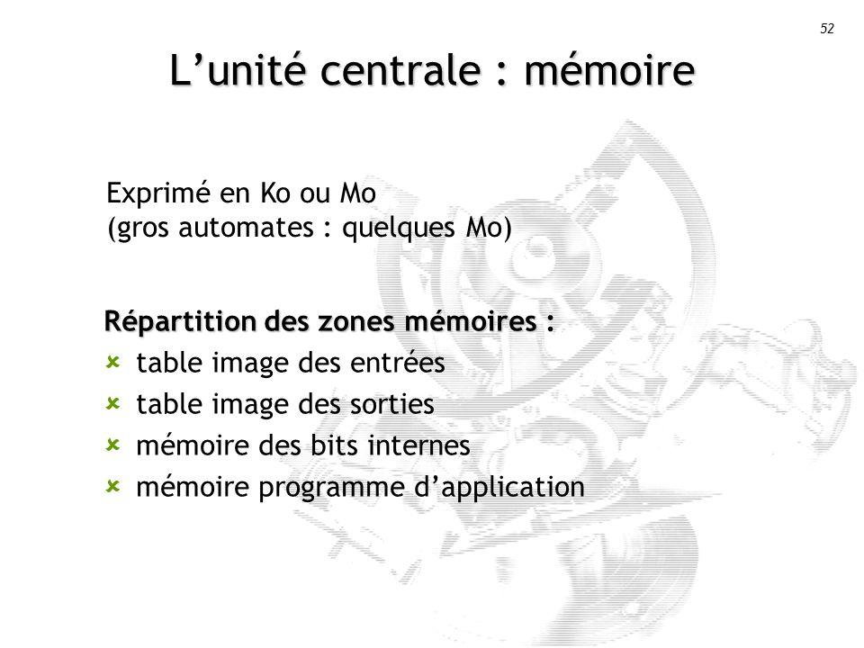 52 Lunité centrale : mémoire Répartition des zones mémoires Répartition des zones mémoires : table image des entrées table image des sorties mémoire des bits internes mémoire programme dapplication Exprimé en Ko ou Mo (gros automates : quelques Mo)