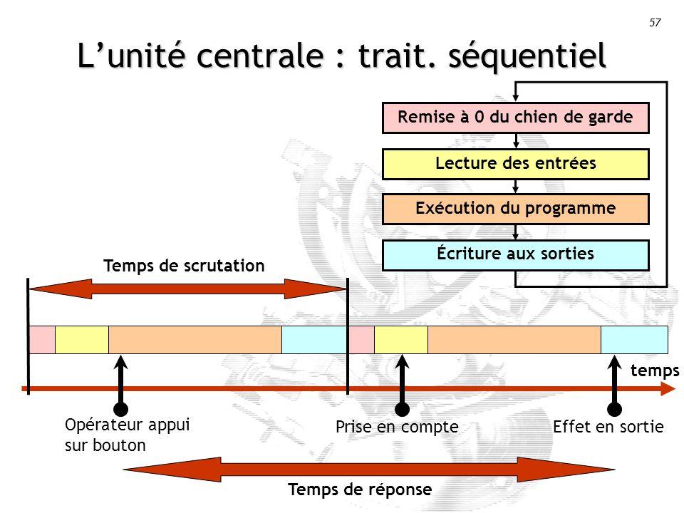 57 Lunité centrale : trait.