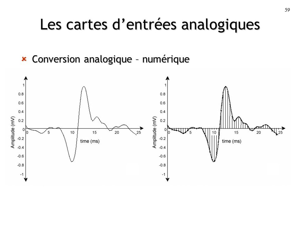 59 Les cartes dentrées analogiques Conversion analogique – numérique Conversion analogique – numérique