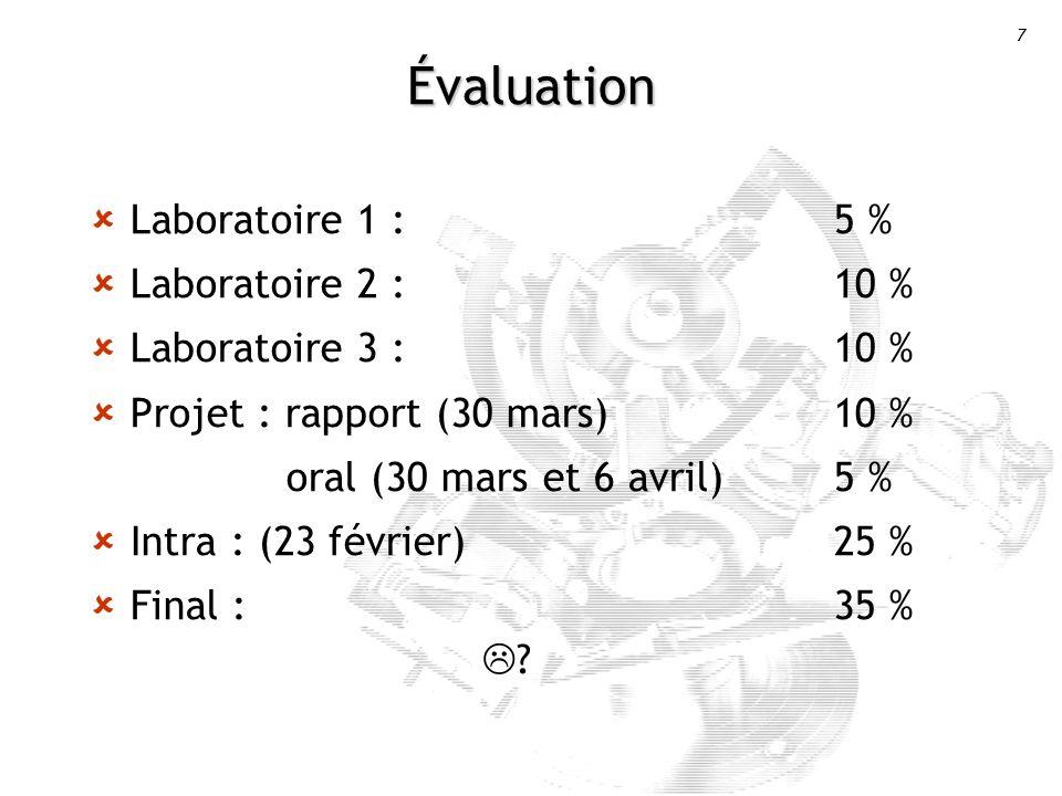 7 Évaluation Laboratoire 1 : 5 % Laboratoire 2 :10 % Laboratoire 3 : 10 % Projet : rapport (30 mars)10 % oral (30 mars et 6 avril)5 % Intra : (23 février)25 % Final :35 % ?