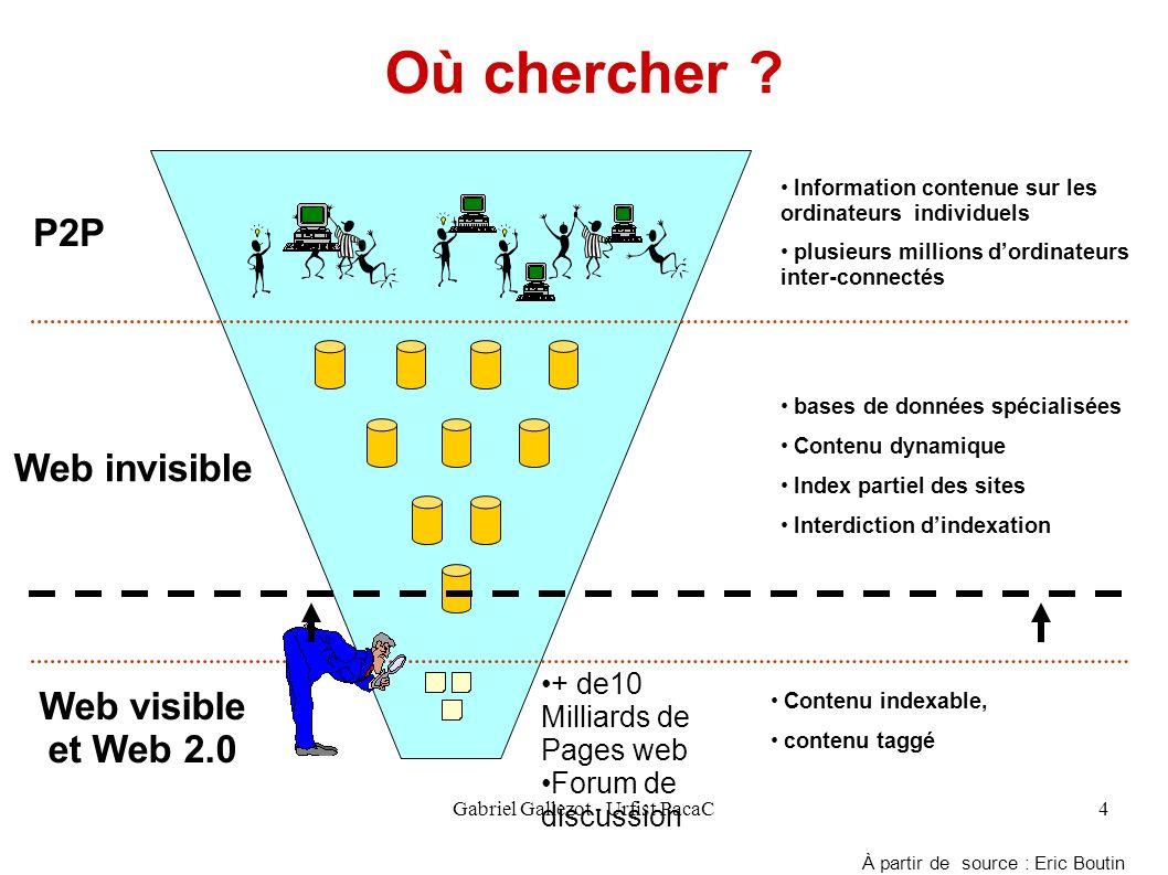 Gabriel Gallezot - Urfist PacaC4 Où chercher ? Web visible et Web 2.0 Web invisible P2P Contenu indexable, contenu taggé bases de données spécialisées